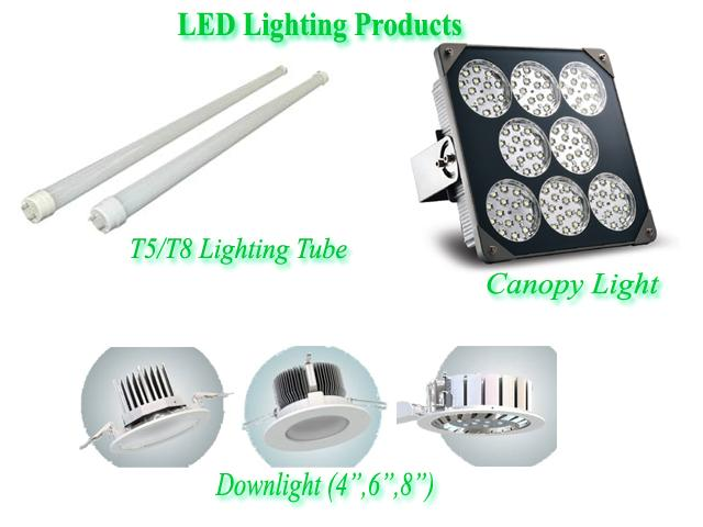 LEDLightingIndex